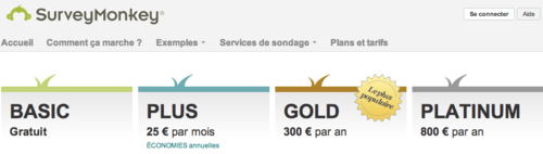 Survey Monkey prix France