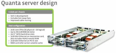 Open Compute Qanta server