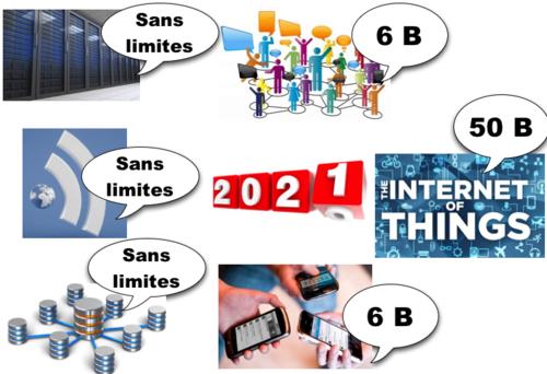 2021 - Key numbers