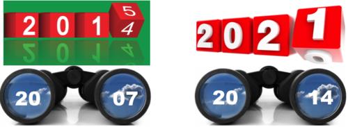 2007 - 2014 - 2021