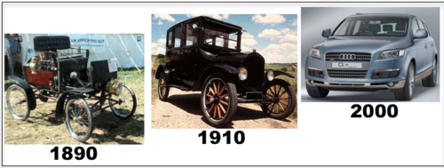 Old Cars Evolution