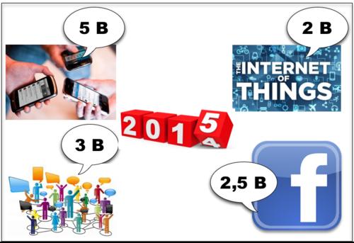 2014 - Key numbers