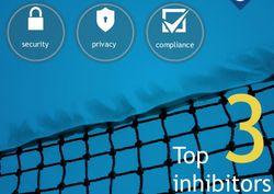 Gigaom cloud survey q2_2014_-_top_3_inhibitors