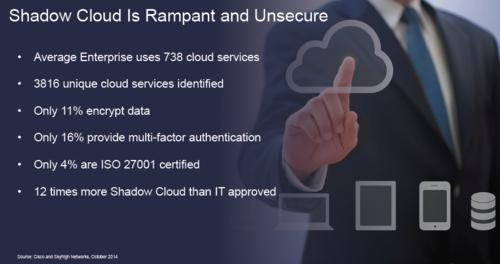 CBS 2014 Shadow Cloud Rampant numbers