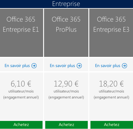Prix Office 365 France