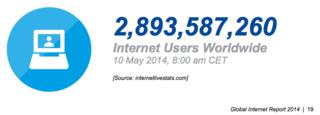 3 B internet users 2014