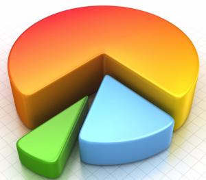 DPC Pie Chart S 89880934