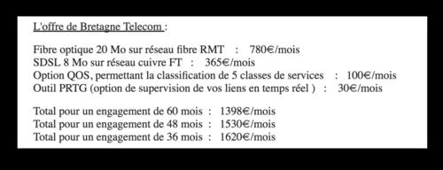 Tarif Fibre Bretagne Telecom PME