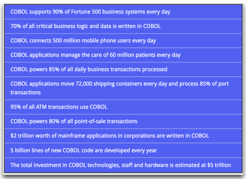 Microfocus - stats on Cobol in 2013