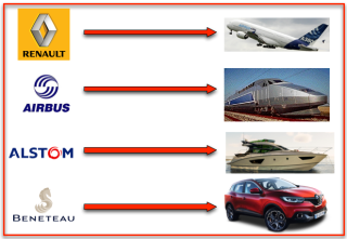 Solutions transports - Fournisseurs