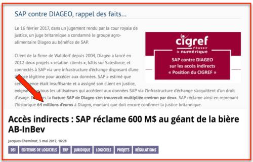 SAP Accès Indirects Diageo Belge