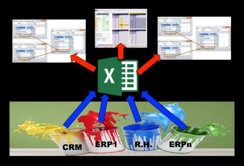 SI actuel ERP + Excel