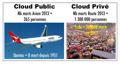 Security Public vs Private Cloud