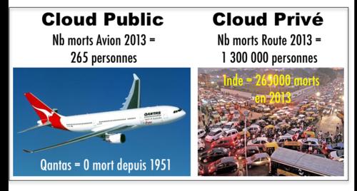 Security Public vs Private Cloud