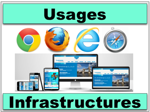 Infrastructures - Usages - Poste travail Browser