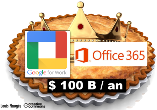 Galette Roi Participatique G4W Office 365 2021