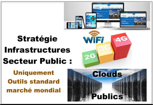 Infrastructures cibles - Secteur public