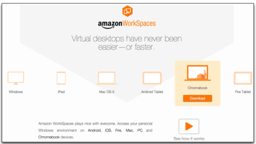 AWS workspace on plateforms