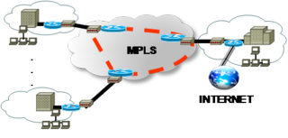 MPLS Network 1