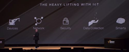 AWS IoT platform at Re-invent 2015