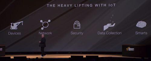 AWS IoT platform at Re-invent 2015