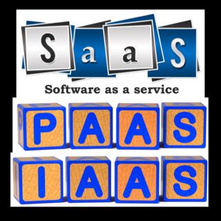 IaaS, PaaS, SaaS Platform