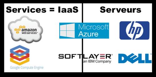 IaaS - Servers vs Services providers