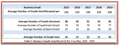 Radicali -  number Email : user - 2015 -2020