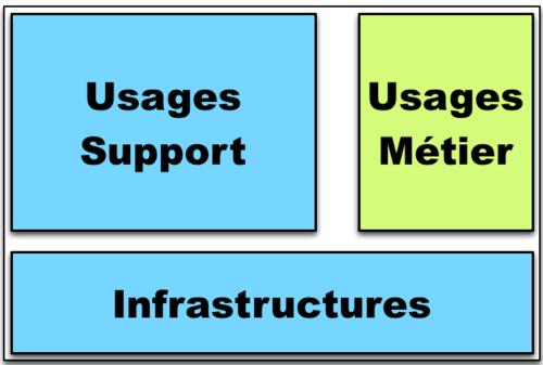 Trois composants - BIS