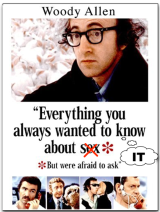 Everything about Sex : IT