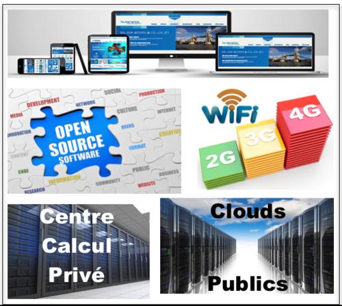 Infrastructures Clouds Publics & CCP