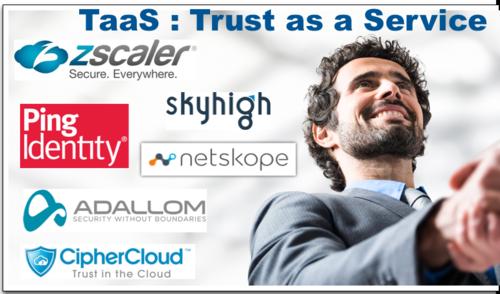 TaaS - Trust as a Service Platform