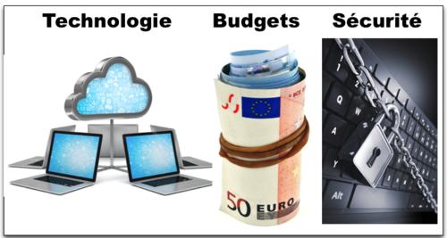 Trois réglés - Technologies - Budget - Sécurité