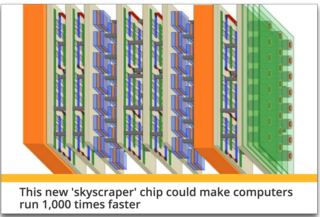 Chip 1000 x faster