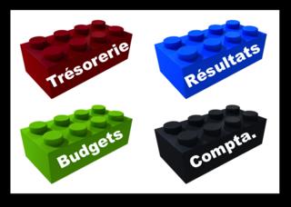 SI Finance Lego SaaS