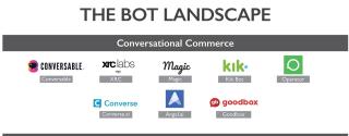 Bot Landscape Headlines