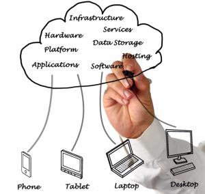 DPC Cloud Development S 53945228