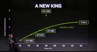 GTX 1080 new Nvidia GPU