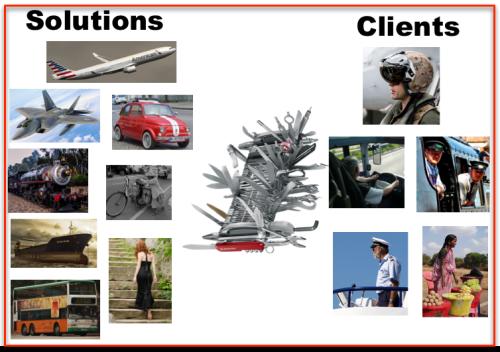 Solutions Intégrées transport