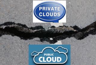 Blog CIO crevasse Cloud Public  Privé