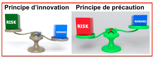 Précaution - risk vs reward