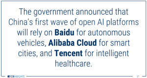 China AI  Baidu  Alibaba Tencent