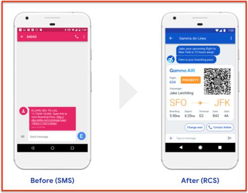 SMS vs RCS*