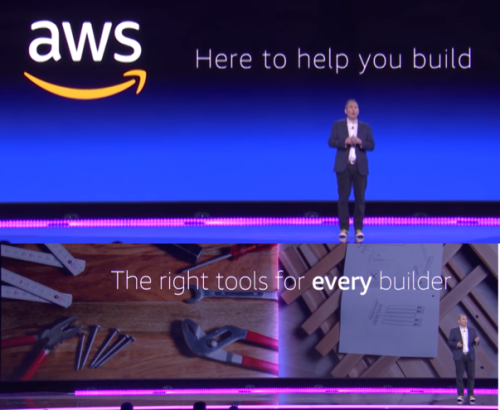 AWS Builders tools