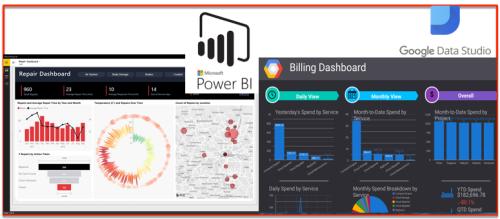 Outils BI exemples Google et Microsoft