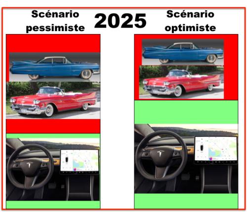 Fournisseurs - nouveau monde - 2025