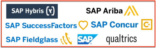 Logos SaaS bought by SAP