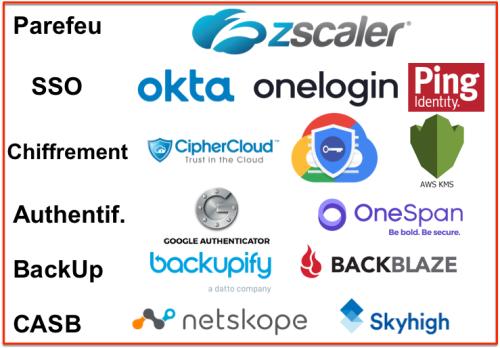 Outils solutions Cloud Confiance