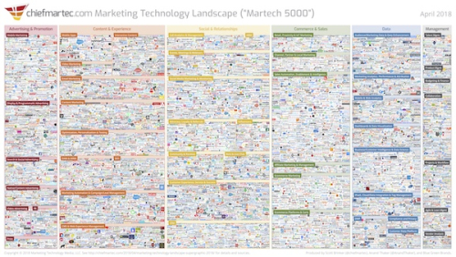 Marketing map solutions