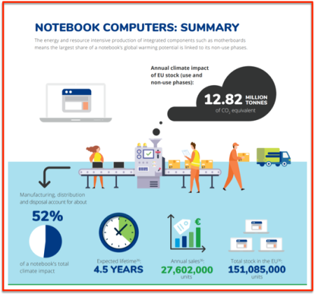 EBB Notebook energy numbers